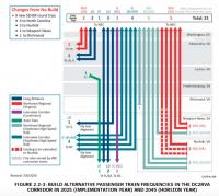 SEHSR Proposed Rail Corridor Map.png