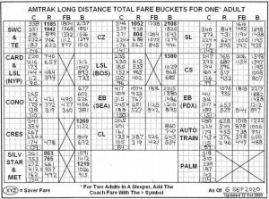 33 - 6 Sep 2020 Amtrak Fare Buckets.jpg