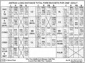 33 - 6 Sep 2020 Amtrak Fare Buckets.jpg