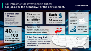 Rail.Infrastructure.Investment.Is.Critical.Infographic.png