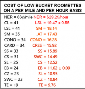 Cost Per Mile & HourB.png