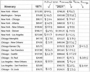 1971 - 2021 fare compare.jpg
