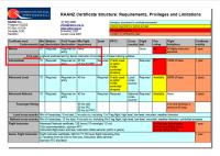 Screenshot 2021-09-14 at 13-44-40 structurechart pdf.png