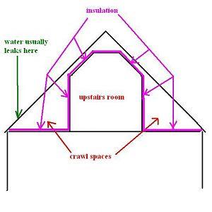 roof/upper floor