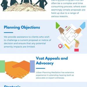 Best Town Planning Services