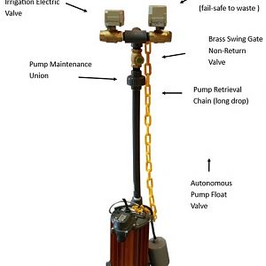 Electric Valve For Grey/Rain Water Collection System