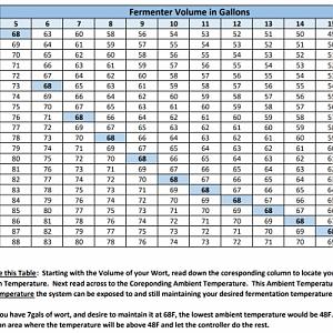 FTS-Temp-Chart